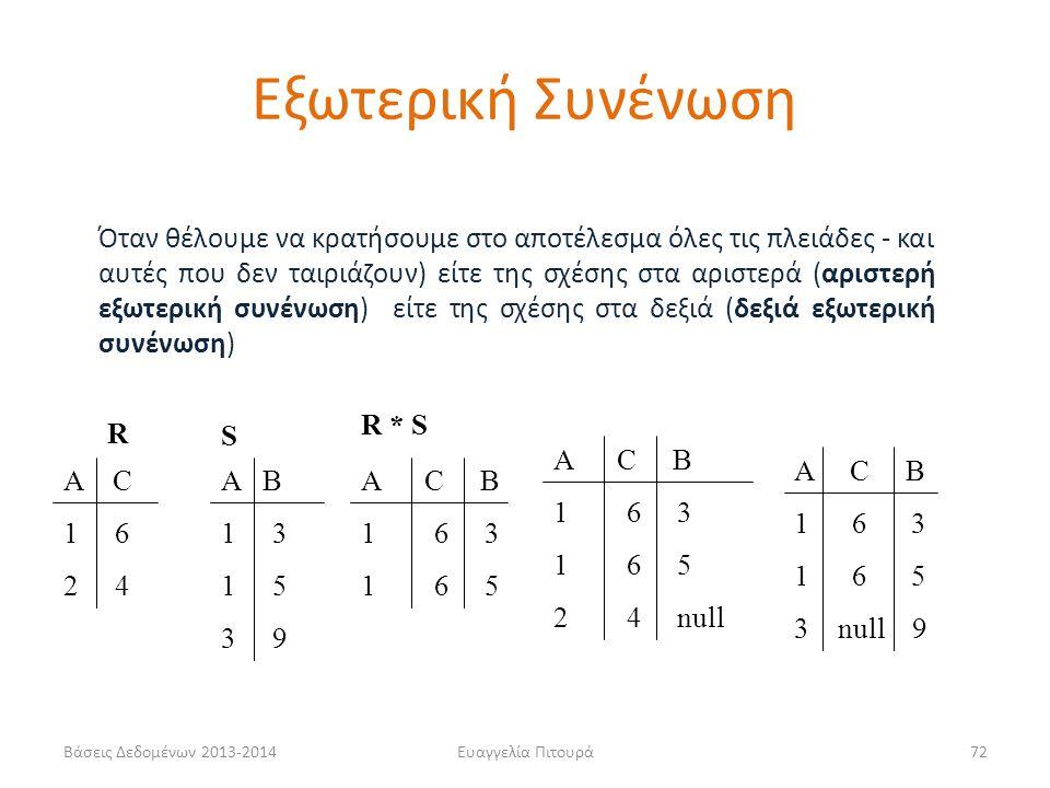 Βάσεις Δεδομένων 2013-2014Ευαγγελία Πιτουρά72 Όταν θέλουμε να κρατήσουμε στο αποτέλεσμα όλες τις πλειάδες - και αυτές που δεν ταιριάζουν) είτε της σχέσης στα αριστερά (αριστερή εξωτερική συνένωση) είτε της σχέσης στα δεξιά (δεξιά εξωτερική συνένωση) R S Α C 1 6 2 4 Α B 1 3 1 5 3 9 Α C B 1 6 3 1 6 5 Α C B 1 6 3 1 6 5 2 4 null Α C B 1 6 3 1 6 5 3 null 9 R * S Εξωτερική Συνένωση