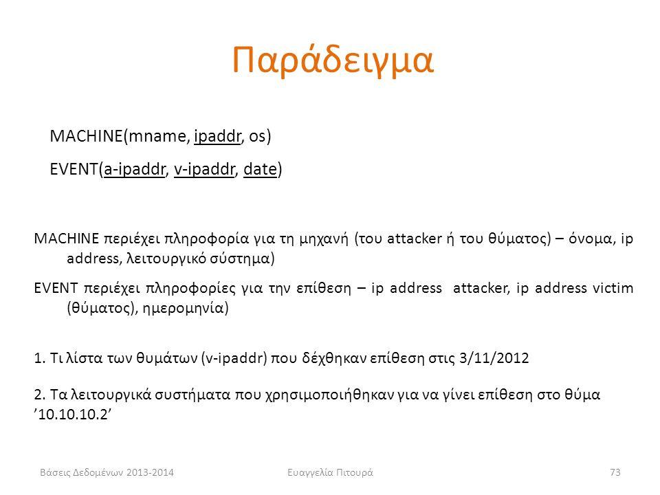 Βάσεις Δεδομένων 2013-2014Ευαγγελία Πιτουρά73 MACHINE(mname, ipaddr, os) EVENT(a-ipaddr, v-ipaddr, date) MACHINE περιέχει πληροφορία για τη μηχανή (του attacker ή του θύματος) – όνομα, ip address, λειτουργικό σύστημα) EVENT περιέχει πληροφορίες για την επίθεση – ip address attacker, ip address victim (θύματος), ημερομηνία) 1.