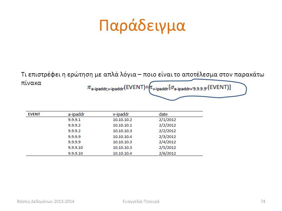 Βάσεις Δεδομένων 2013-2014Ευαγγελία Πιτουρά74 Τι επιστρέφει η ερώτηση με απλά λόγια – ποιο είναι το αποτέλεσμα στον παρακάτω πίνακα Παράδειγμα
