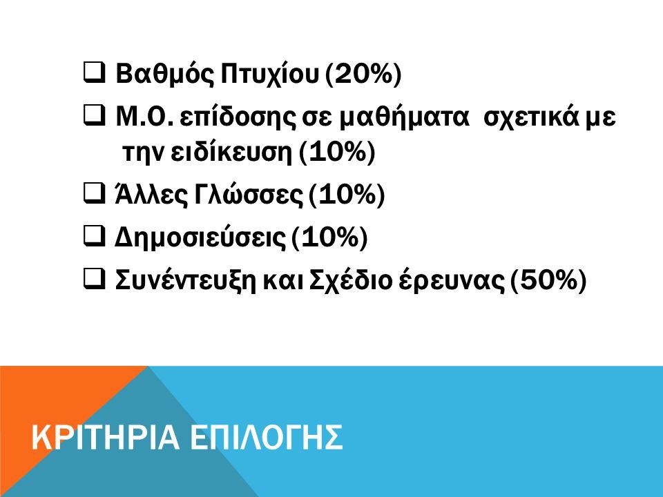  Βαθμός Πτυχίου (20%)  Μ.Ο. επίδοσης σε μαθήματα σχετικά με την ειδίκευση (10%)  Άλλες Γλώσσες (10%)  Δημοσιεύσεις (10%)  Συνέντευξη και Σχέδιο έ