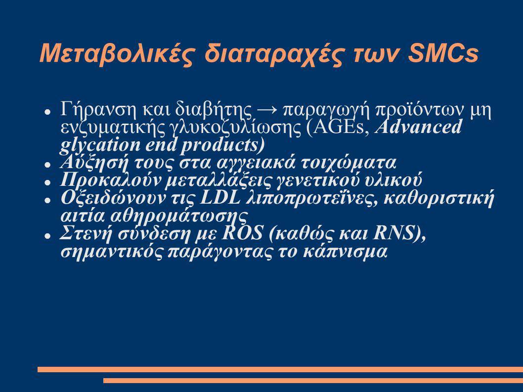 Μεταβολικές διαταραχές των SMCs Γήρανση και διαβήτης → παραγωγή προϊόντων μη ενζυματικής γλυκοζυλίωσης (AGEs, Advanced glycation end products) Αύξησή