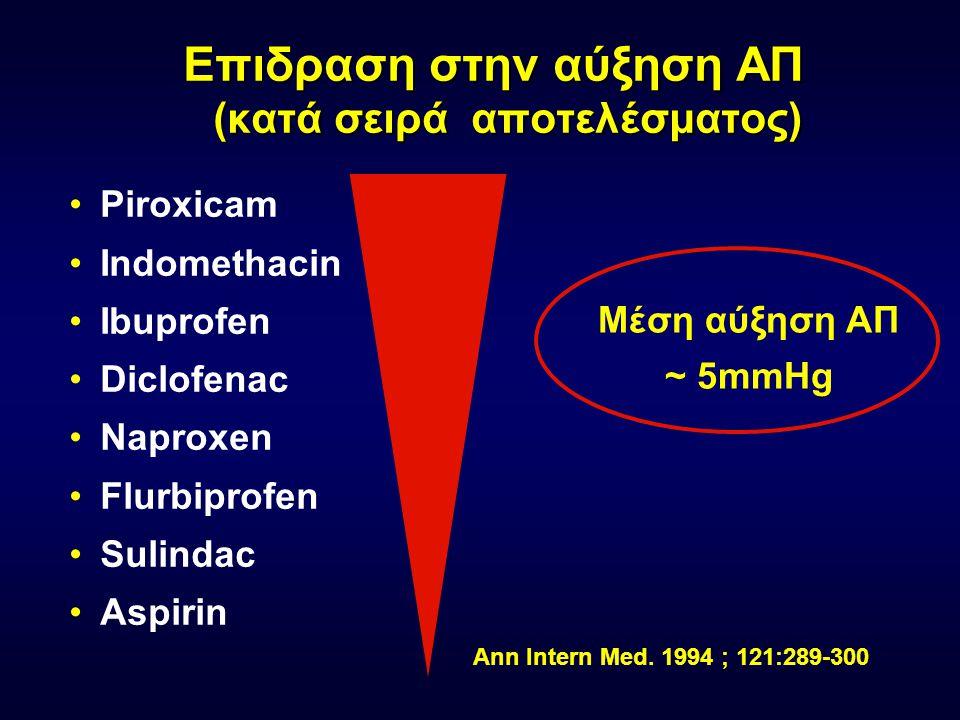 Κατάταξη ΜΣΑΦ κατά ΠΟΥ Piroxicam (Feldene) Indomethacin Ibuprofen Tenoxicam (Tilcitin) Droxycam Lornoxicam (Xefo) Meloxicam (Movatec) Celecoxib (Celeb
