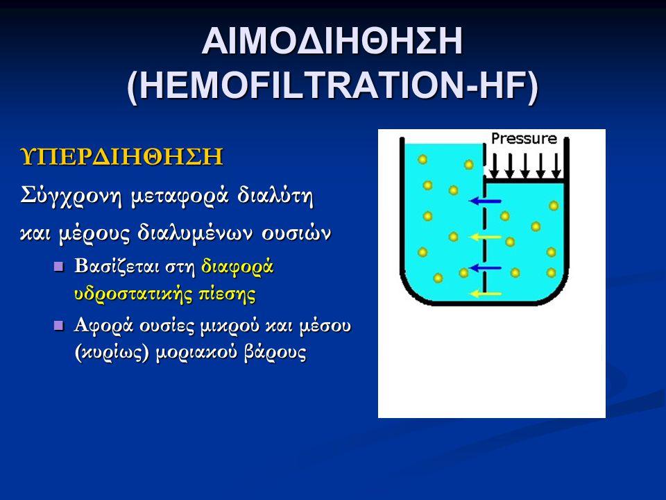 ΑΙΜΟΔΙΗΘΗΣΗ (HEMOFILTRATION-HF) ΥΠΕΡΔΙΗΘΗΣΗ Σύγχρονη μεταφορά διαλύτη και μέρους διαλυμένων ουσιών Βασίζεται στη διαφορά υδροστατικής πίεσης Βασίζεται στη διαφορά υδροστατικής πίεσης Αφορά ουσίες μικρού και μέσου (κυρίως) μοριακού βάρους Αφορά ουσίες μικρού και μέσου (κυρίως) μοριακού βάρους