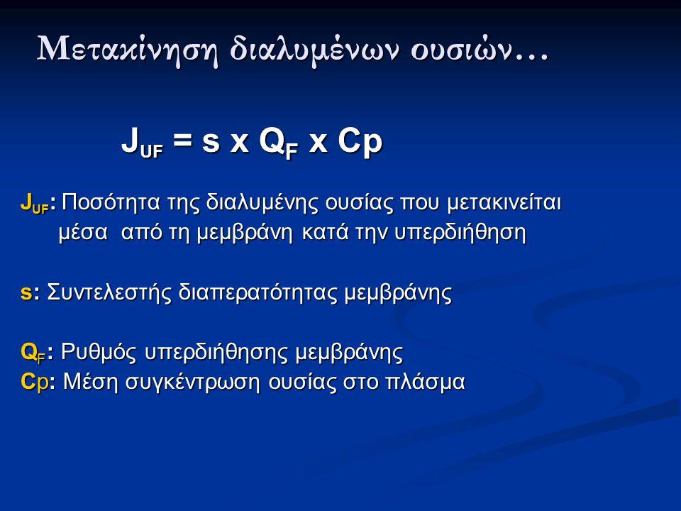Μετακίνηση διαλυμένων ουσιών… J UF = s x Q F x Cp J UF = s x Q F x Cp J UF : Ποσότητα της διαλυμένης ουσίας που μετακινείται μέσα από τη μεμβράνη κατά την υπερδιήθηση μέσα από τη μεμβράνη κατά την υπερδιήθηση s: Συντελεστής διαπερατότητας μεμβράνης Q F : Ρυθμός υπερδιήθησης μεμβράνης Cp: Μέση συγκέντρωση ουσίας στο πλάσμα