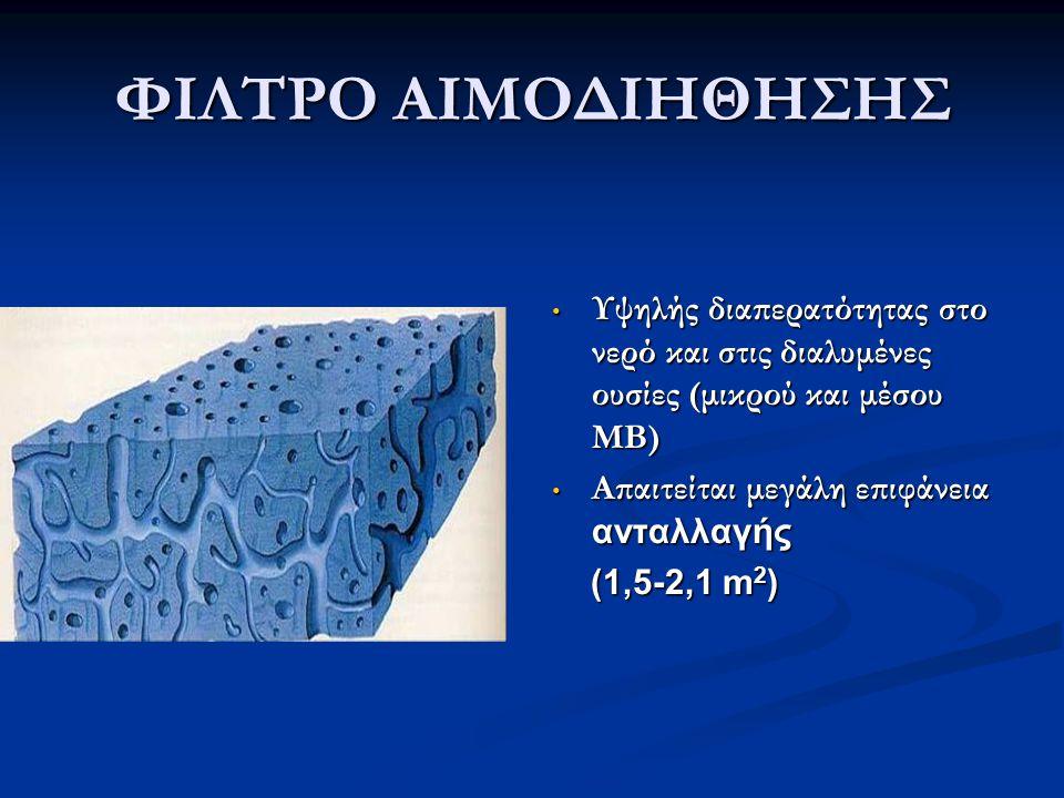 ΦΙΛΤΡΟ ΑΙΜΟΔΙΗΘΗΣΗΣ Υψηλής διαπερατότητας στο νερό και στις διαλυμένες ουσίες (μικρού και μέσου ΜΒ) Απαιτείται μεγάλη επιφάνεια ανταλλαγής (1,5-2,1 m 2 )