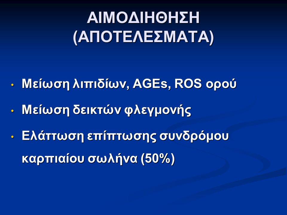 ΑΙΜΟΔΙΗΘΗΣΗ (ΑΠΟΤΕΛΕΣΜΑΤΑ) Μείωση λιπιδίων, AGEs, ROS ορού Μείωση λιπιδίων, AGEs, ROS ορού Μείωση δεικτών φλεγμονής Μείωση δεικτών φλεγμονής Ελάττωση επίπτωσης συνδρόμου καρπιαίου σωλήνα (50%) Ελάττωση επίπτωσης συνδρόμου καρπιαίου σωλήνα (50%)