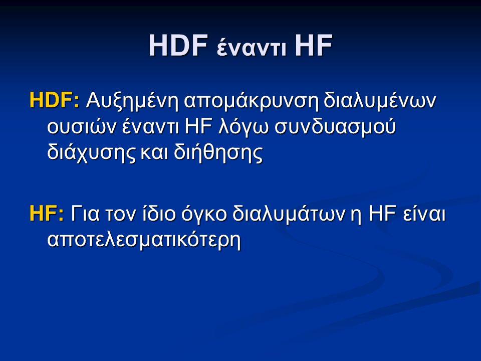 HDF έναντι HF HDF: Αυξημένη απομάκρυνση διαλυμένων ουσιών έναντι HF λόγω συνδυασμού διάχυσης και διήθησης HF: Για τον ίδιο όγκο διαλυμάτων η HF είναι