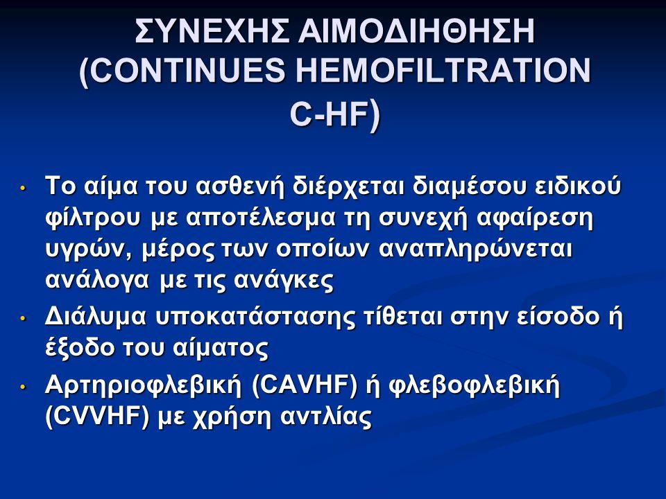 ΣΥΝΕΧΗΣ ΑΙΜΟΔΙΗΘΗΣΗ (CONTINUES HEMOFILTRATION C-HF ) Το αίμα του ασθενή διέρχεται διαμέσου ειδικού φίλτρου με αποτέλεσμα τη συνεχή αφαίρεση υγρών, μέρος των οποίων αναπληρώνεται ανάλογα με τις ανάγκες Το αίμα του ασθενή διέρχεται διαμέσου ειδικού φίλτρου με αποτέλεσμα τη συνεχή αφαίρεση υγρών, μέρος των οποίων αναπληρώνεται ανάλογα με τις ανάγκες Διάλυμα υποκατάστασης τίθεται στην είσοδο ή έξοδο του αίματος Διάλυμα υποκατάστασης τίθεται στην είσοδο ή έξοδο του αίματος Αρτηριοφλεβική (CAVHF) ή φλεβοφλεβική (CVVHF) με χρήση αντλίας Αρτηριοφλεβική (CAVHF) ή φλεβοφλεβική (CVVHF) με χρήση αντλίας