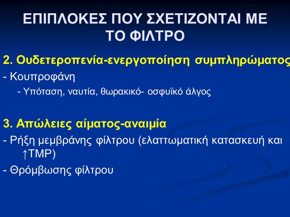 ΕΠΙΠΛΟΚΕΣ ΠΟΥ ΣΧΕΤΙΖΟΝΤΑΙ ΜΕ ΤΟ ΦΙΛΤΡΟ 2. Ουδετεροπενία-ενεργοποίηση συμπληρώματος - Κουπροφάνη - Υπόταση, ναυτία, θωρακικό- οσφυϊκό άλγος 3. Απώλειες