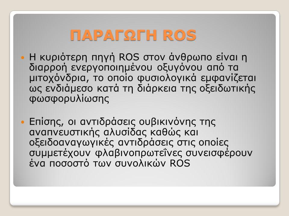 ΠΑΡΑΓΩΓΗ ROS ΠΑΡΑΓΩΓΗ ROS Η κυριότερη πηγή ROS στον άνθρωπο είναι η διαρροή ενεργοποιημένου οξυγόνου από τα μιτοχόνδρια, το οποίο φυσιολογικά εμφανίζε