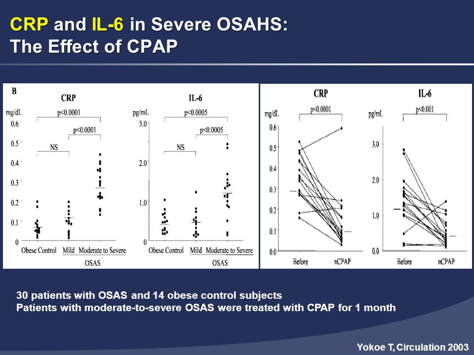 CRP and IL-6 in Severe OSAHS: The Effect of CPAP Yokoe T, Circulation 2003 30 patients with OSAS and 14 obese control subjects Patients with moderate-