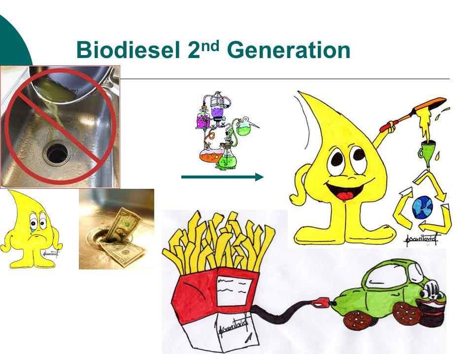 Biodiesel 2 nd Generation