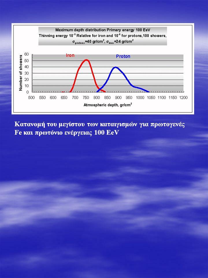 Κατανομή του μεγίστου των καταιγισμών για πρωτογενές Fe και πρωτόνιο ενέργειας 100 EeV