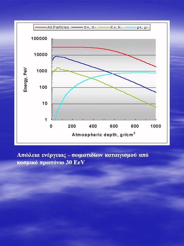 Απώλεια ενέργειας - σωματιδίων καταιγισμού από κοσμικό πρωτόνιο 30 EeV