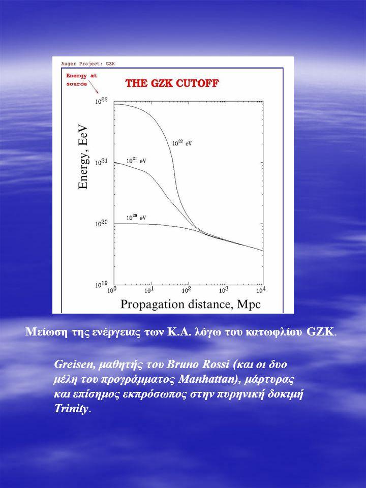 Μείωση της ενέργειας των Κ.Α.λόγω του κατωφλίου GZK.