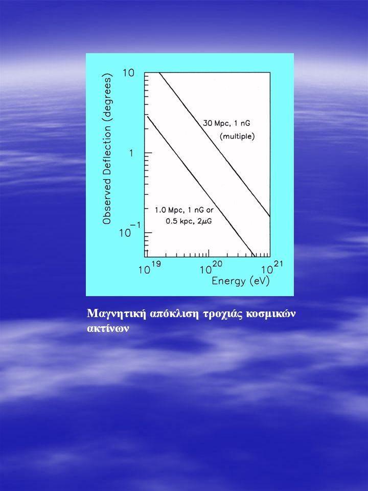 Οι δυο μηχανισμοί επιτάχυνσης Fermi.