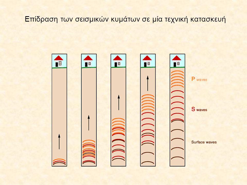 Επίδραση των σεισμικών κυμάτων σε μία τεχνική κατασκευή