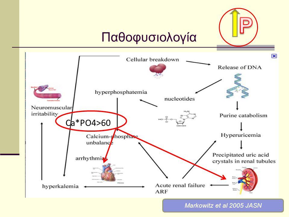 Ca*PO4>60 Markowitz et al 2005 JASN Παθοφυσιολογία