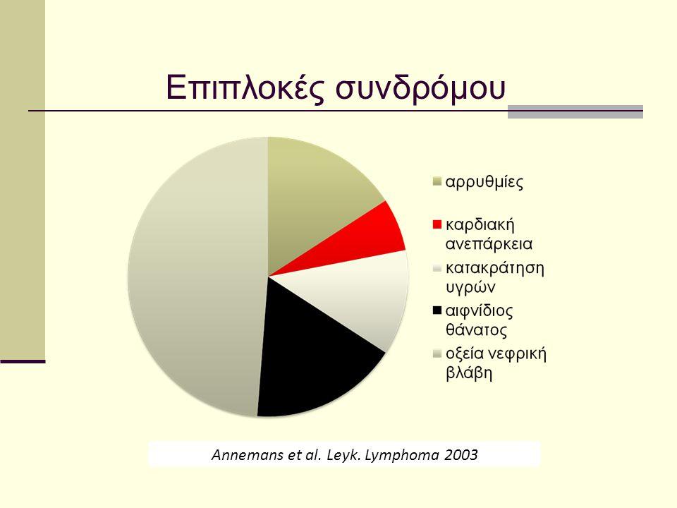Επιπλοκές συνδρόμου Annemans et al. Leyk. Lymphoma 2003