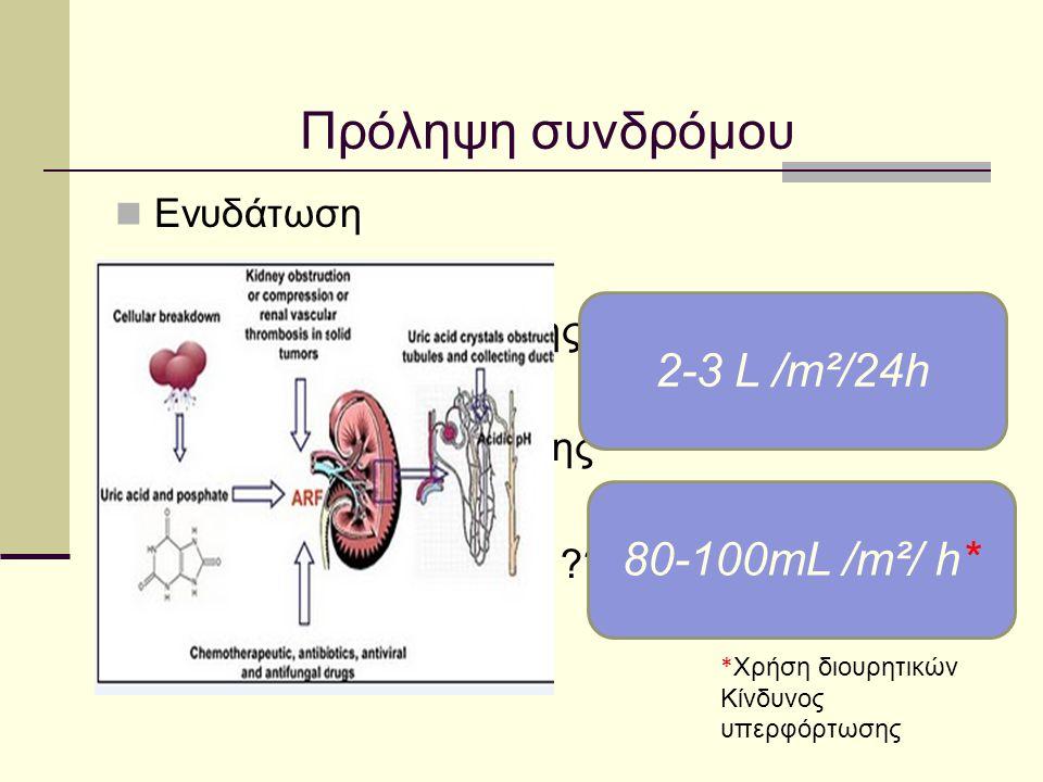 Πρόληψη συνδρόμου Ενυδάτωση Χρήση αλλοπουρινόλης Χρήση ρασμπουρικάσης Αλκαλοποίηση ούρων ???? 2-3 L /m²/24h 80-100mL /m²/ h* * Χρήση διουρητικών Κίνδυ