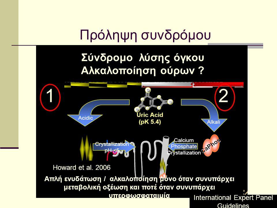 Σύνδρομο λύσης όγκου Αλκαλοποίηση ούρων ? 1 2 Απλή ενυδάτωση / αλκαλοποίηση μόνο όταν συνυπάρχει μεταβολική οξέωση και ποτέ όταν συνυπάρχει υπερφωσφατ
