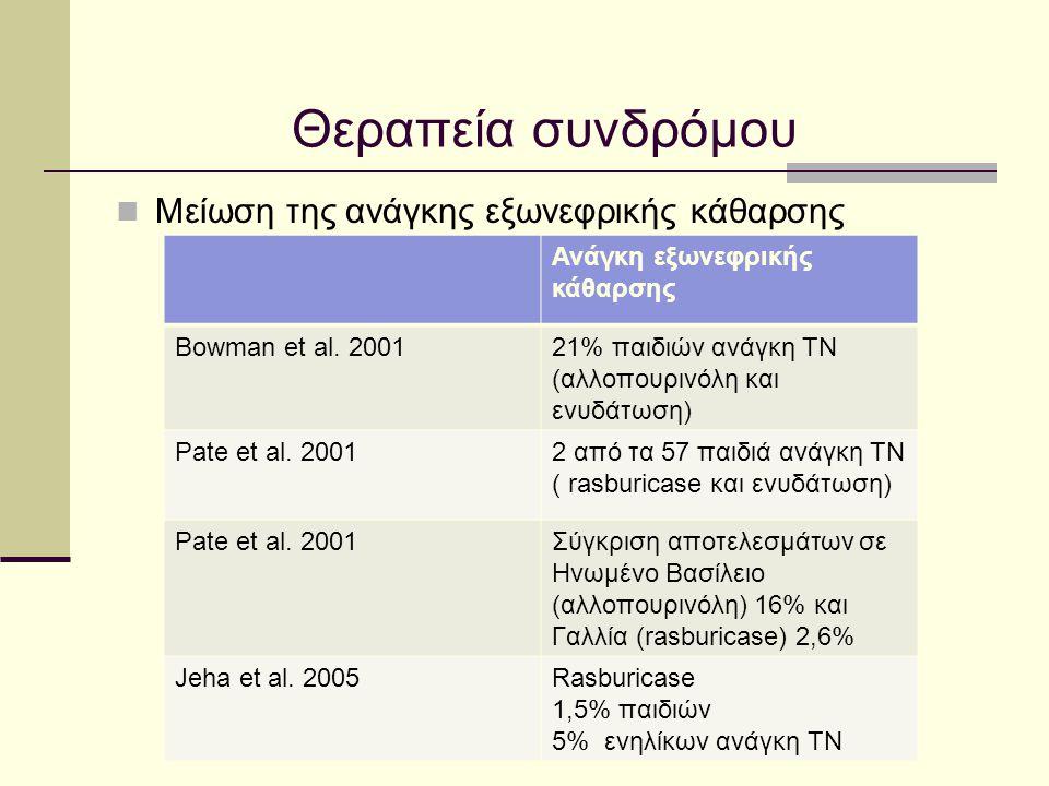 Θεραπεία συνδρόμου Μείωση της ανάγκης εξωνεφρικής κάθαρσης Ανάγκη εξωνεφρικής κάθαρσης Bowman et al. 200121% παιδιών ανάγκη ΤΝ (αλλοπουρινόλη και ενυδ