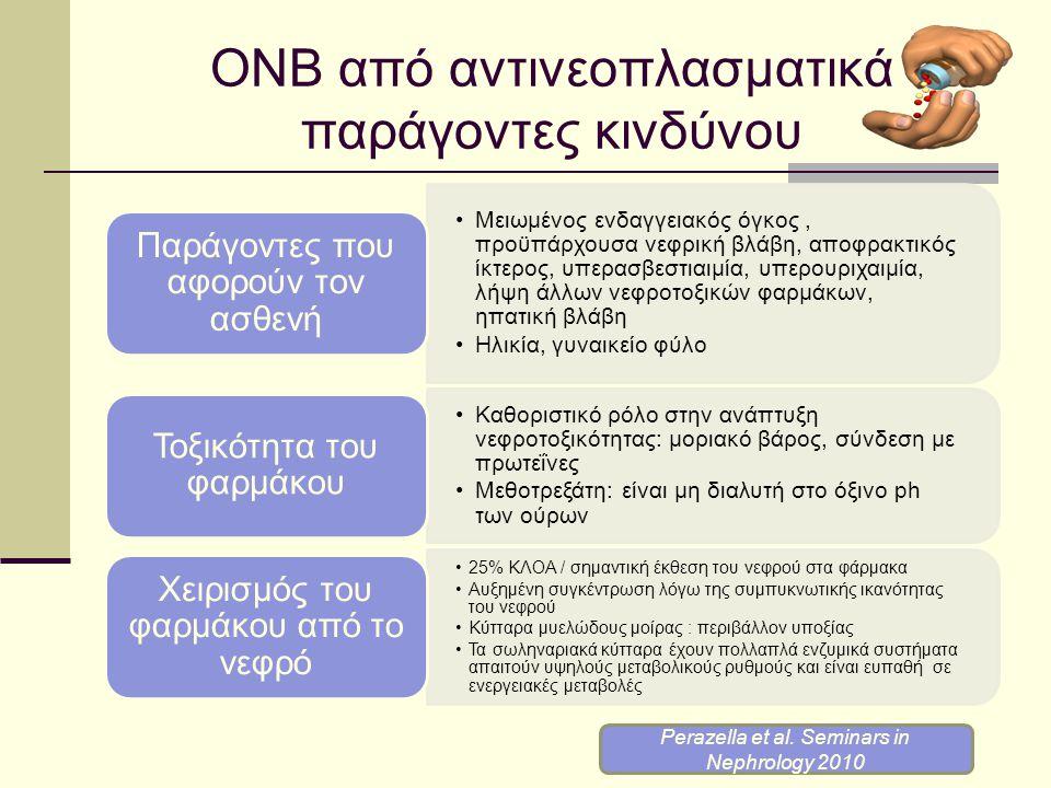 ΟΝΒ από αντινεοπλασματικά παράγοντες κινδύνου Μειωμένος ενδαγγειακός όγκος, προϋπάρχουσα νεφρική βλάβη, αποφρακτικός ίκτερος, υπερασβεστιαιμία, υπερου