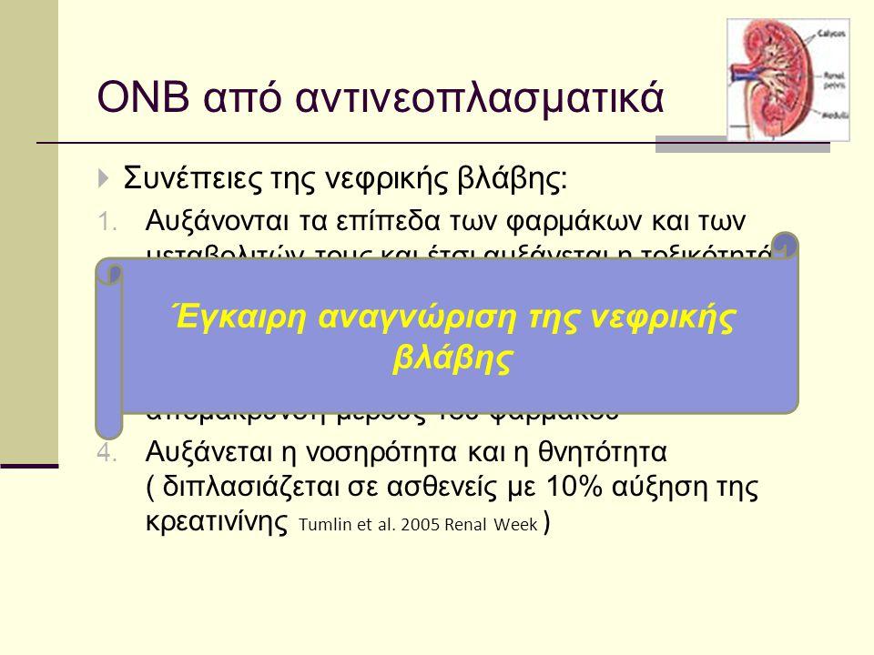 ΟΝΒ από αντινεοπλασματικά  Συνέπειες της νεφρικής βλάβης: 1. Αυξάνονται τα επίπεδα των φαρμάκων και των μεταβολιτών τους και έτσι αυξάνεται η τοξικότ