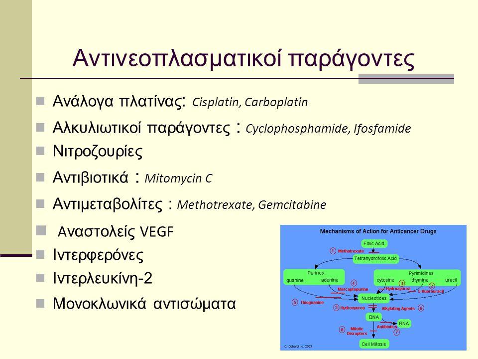Αντινεοπλασματικοί παράγοντες Ανάλογα πλατίνας : Cisplatin, Carboplatin Αλκυλιωτικοί παράγοντες : Cyclophosphamide, Ifosfamide Νιτροζουρίες Αντιβιοτικ