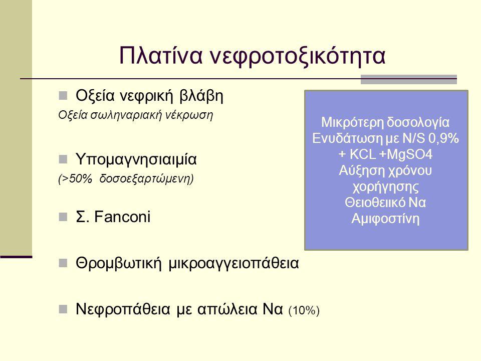Πλατίνα νεφροτοξικότητα Οξεία νεφρική βλάβη Οξεία σωληναριακή νέκρωση Υπομαγνησιαιμία (>50% δοσοεξαρτώμενη) Σ. Fanconi Θρομβωτική μικροαγγειοπάθεια Νε