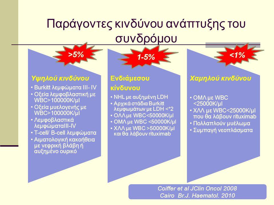 Υψηλού κινδύνου Burkitt λεμφώματα ΙΙΙ- ΙV Οξεία λεμφοβλαστική με WBC>100000Κ/μl Οξεία μυελογενής με WBC>100000Κ/μl Λεμφοβλαστικά λεμφώματαIII-IV T-cel