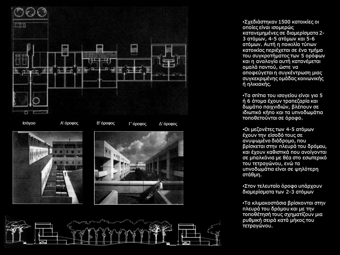 ΙσόγειοΑ' όροφοςΒ' όροφος Γ' όροφοςΔ' όροφος Σχεδιάστηκαν 1500 κατοικίες οι οποίες είναι ισομερώς κατανεμημένες σε διαμερίσματα 2- 3 ατόμων, 4-5 ατόμω