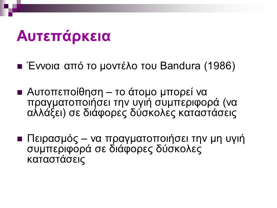 Αυτεπάρκεια Έννοια από το μοντέλο του Bandura (1986) Αυτοπεποίθηση – το άτομο μπορεί να πραγματοποιήσει την υγιή συμπεριφορά (να αλλάξει) σε διάφορες