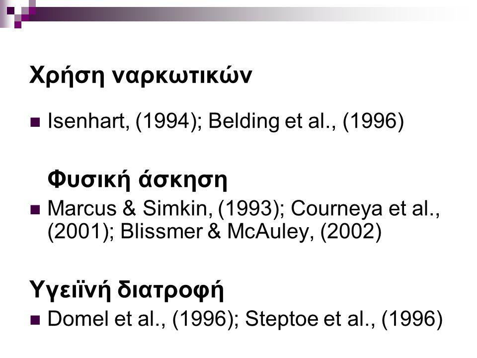 Χρήση ναρκωτικών Isenhart, (1994); Belding et al., (1996) Φυσική άσκηση Marcus & Simkin, (1993); Courneya et al., (2001); Blissmer & McAuley, (2002) Υ
