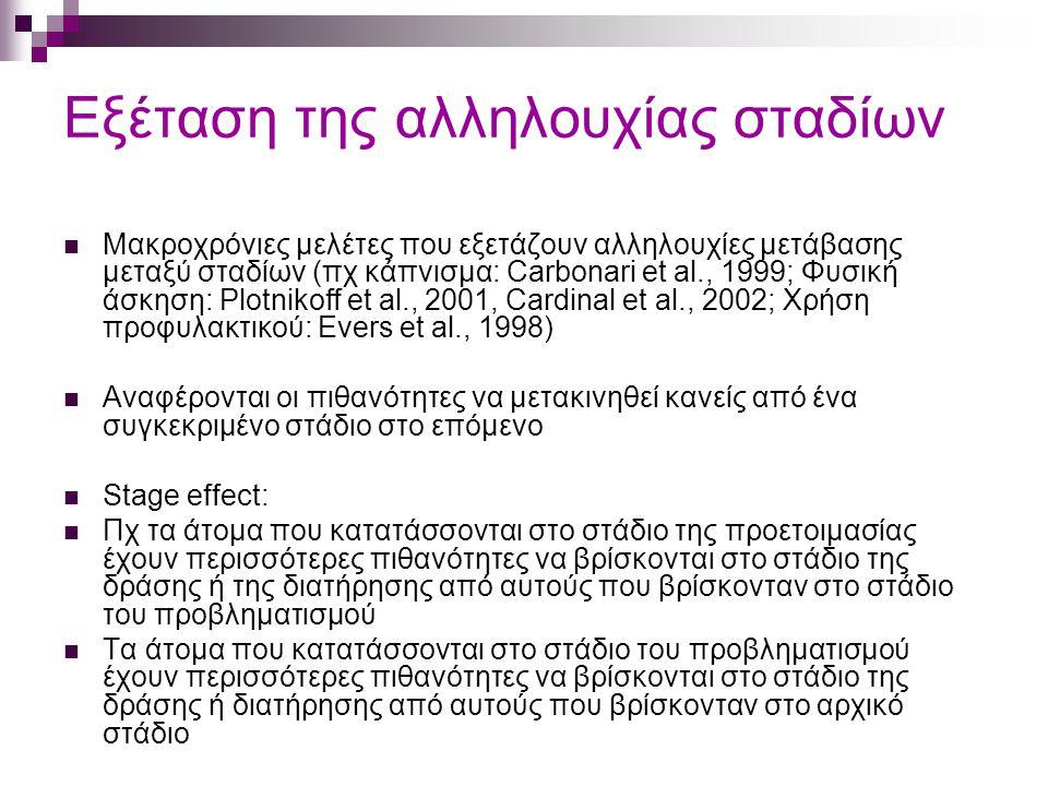 Εξέταση της αλληλουχίας σταδίων Μακροχρόνιες μελέτες που εξετάζουν αλληλουχίες μετάβασης μεταξύ σταδίων (πχ κάπνισμα: Carbonari et al., 1999; Φυσική ά