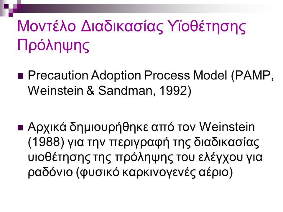 Μοντέλο Διαδικασίας Υϊοθέτησης Πρόληψης Precaution Adoption Process Model (PAMP, Weinstein & Sandman, 1992) Αρχικά δημιουρήθηκε από τον Weinstein (198