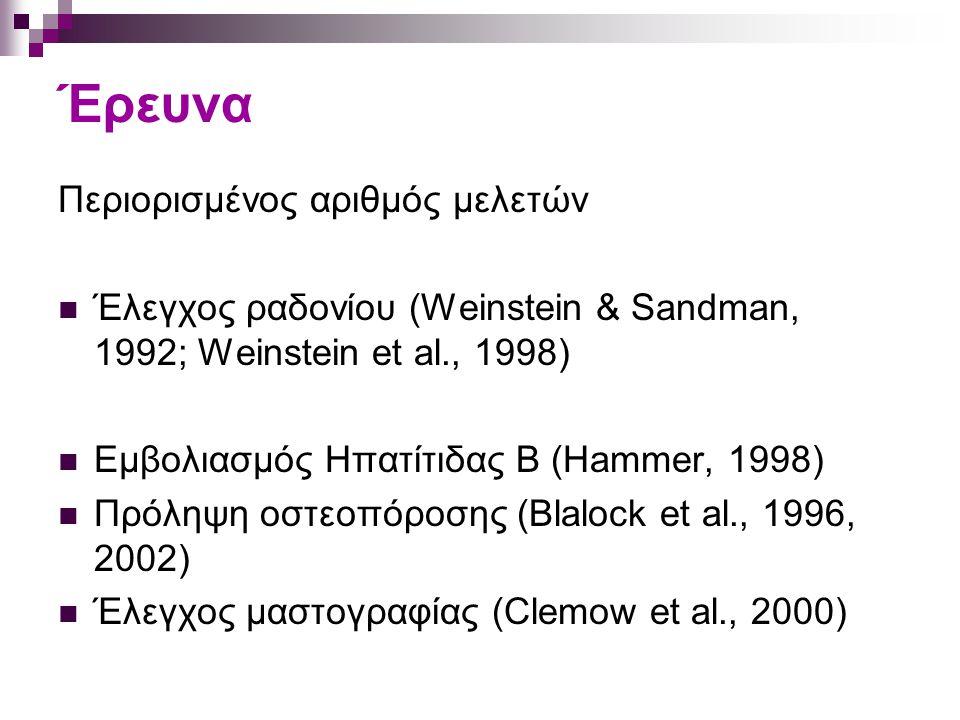 Έρευνα Περιορισμένος αριθμός μελετών Έλεγχος ραδονίου (Weinstein & Sandman, 1992; Weinstein et al., 1998) Εμβολιασμός Ηπατίτιδας Β (Hammer, 1998) Πρόλ