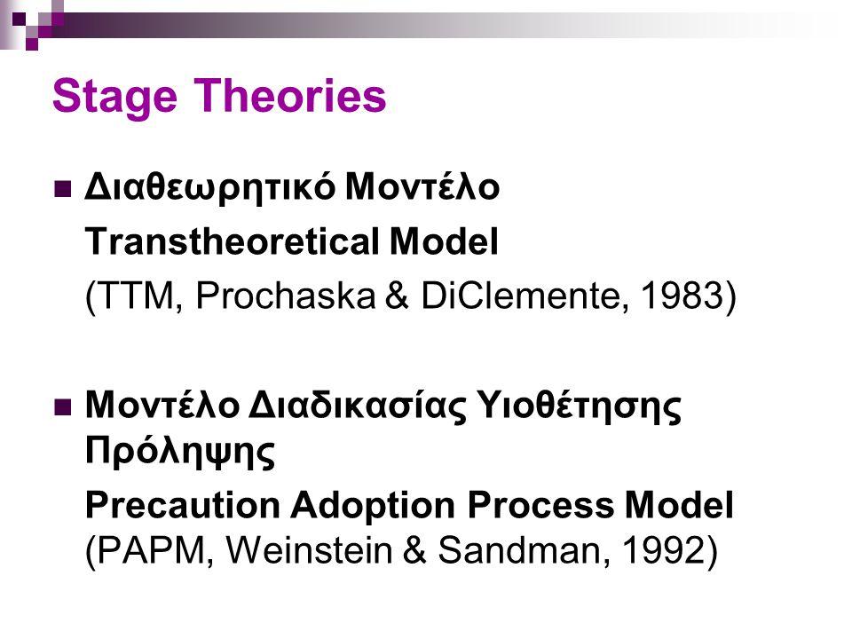 Stage Theories Διαθεωρητικό Μοντέλο Transtheoretical Model (TTM, Prochaska & DiClemente, 1983) Μοντέλο Διαδικασίας Υιοθέτησης Πρόληψης Precaution Adop