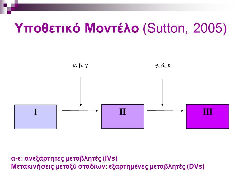 Υποθετικό Mοντέλο (Sutton, 2005) I IIIII α, β, γγ, δ, ε α-ε: ανεξάρτητες μεταβλητές (IVs) Μετακινήσεις μεταξύ σταδίων: εξαρτημένες μεταβλητές (DVs)