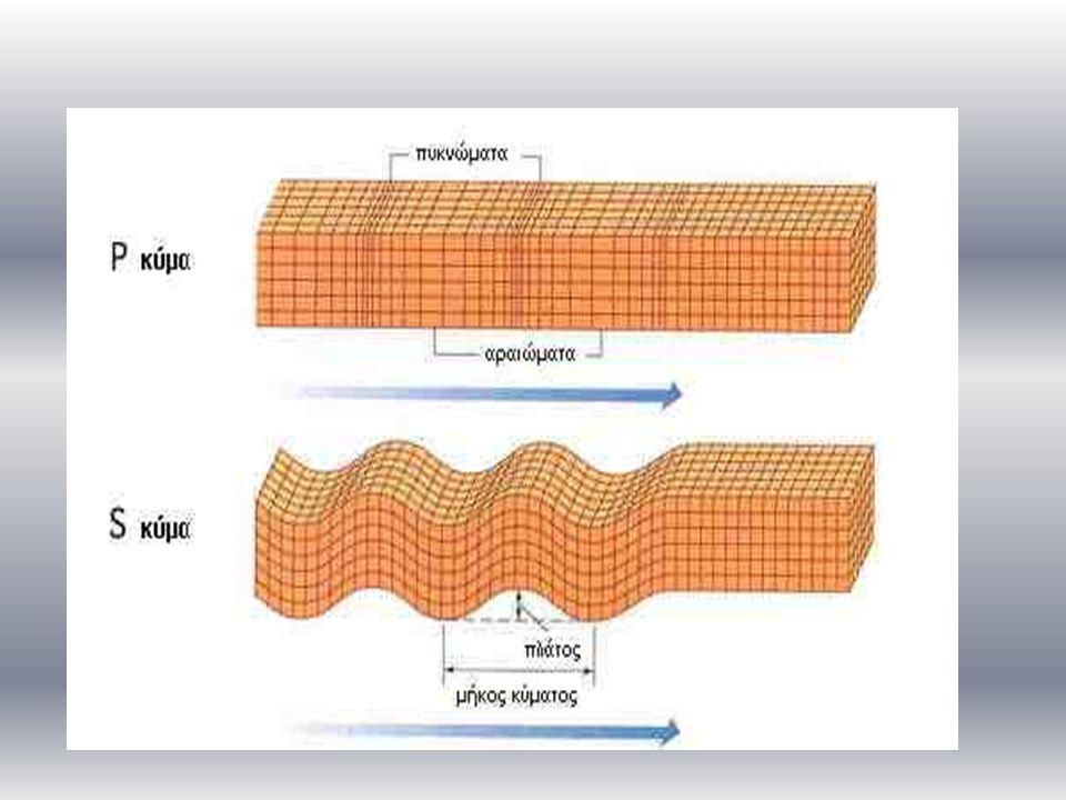 Όταν ένας σεισμός χτυπά ο πρώτος παλμός της ενέργειας, που έρχεται από το σημείο της εστίας, περιλαμβάνει τα πρωτεύοντα ή κύματα πίεσης (P - primary).