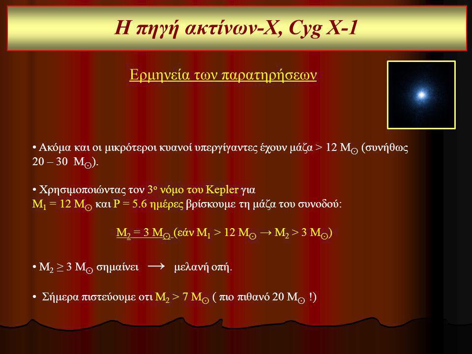 Η πηγή ακτίνων-Χ, Cyg Χ-1 Ερμηνεία των παρατηρήσεων Ακόμα και οι μικρότεροι κυανοί υπεργίγαντες έχουν μάζα > 12 Μ ⊙ (συνήθως 20 – 30 Μ ⊙ ). Χρησιμοποι