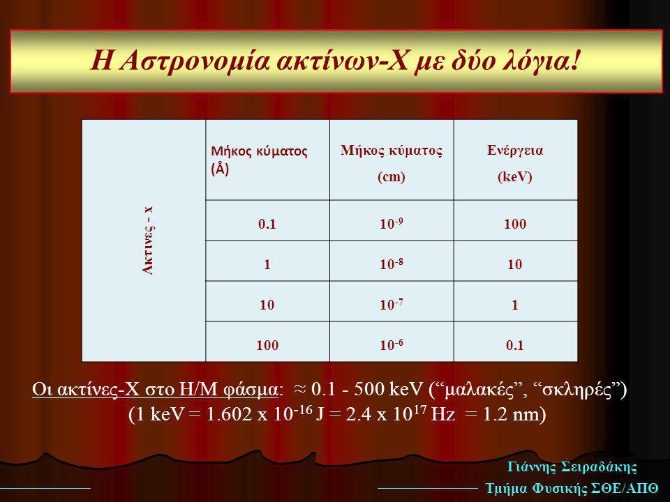 """Γιάννης Σειραδάκης Τμήμα Φυσικής ΣΘΕ/ΑΠΘ Η Αστρονομία ακτίνων-Χ με δύο λόγια! Οι ακτίνες-Χ στο Η/Μ φάσμα: ≈ 0.1 - 500 keV (""""μαλακές"""", """"σκληρές"""") (1 ke"""