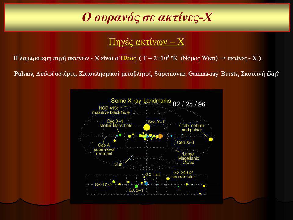 Ο ουρανός σε ακτίνες-Χ Η λαμπρότερη πηγή ακτίνων - Χ είναι ο Ήλιος. ( Τ = 2×10 6 ºΚ (Νόμος Wien) → ακτίνες - Χ ). Pulsars, Διπλοί αστέρες, Κατακλησμικ