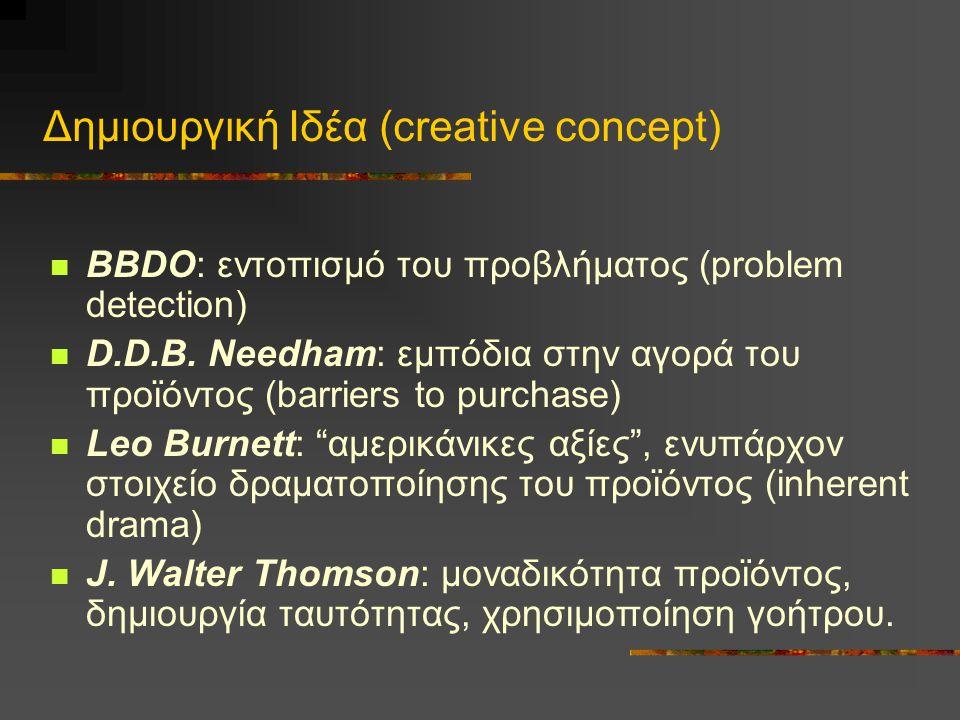 Δημιουργική Ιδέα (creative concept) BBDO: εντοπισμό του προβλήματος (problem detection) D.D.B. Needham: εμπόδια στην αγορά του προϊόντος (barriers to