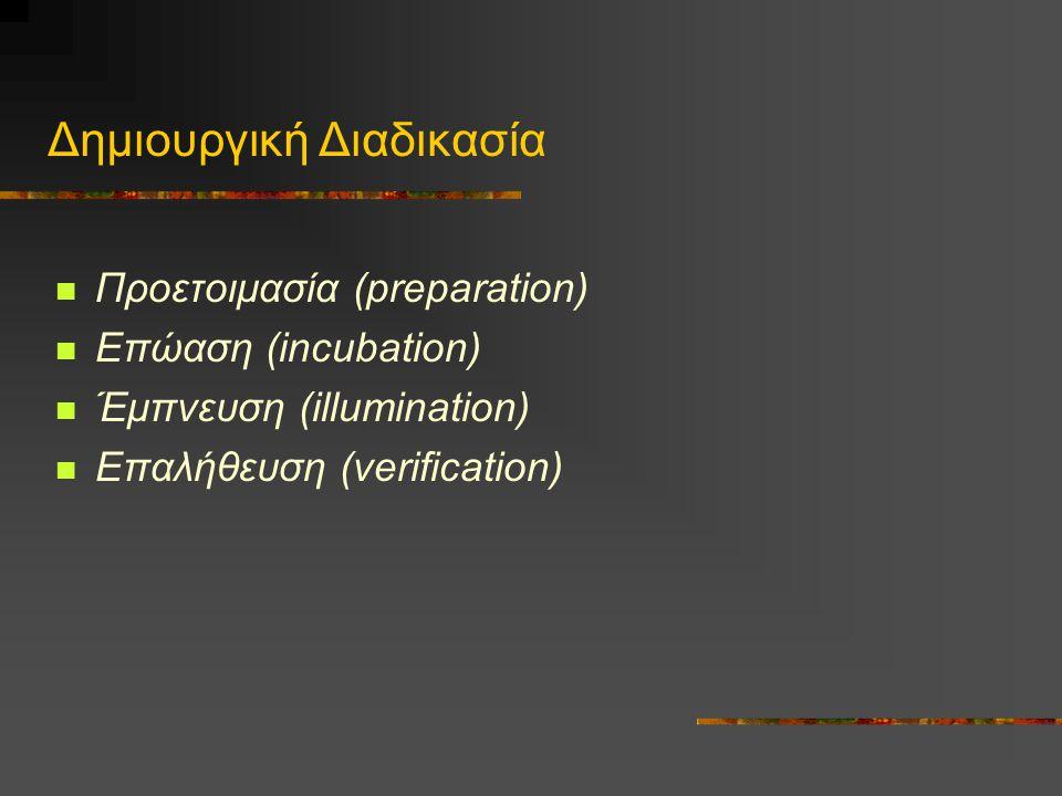 Δημιουργική Διαδικασία Προετοιμασία (preparation) Επώαση (incubation) Έμπνευση (illumination) Επαλήθευση (verification)