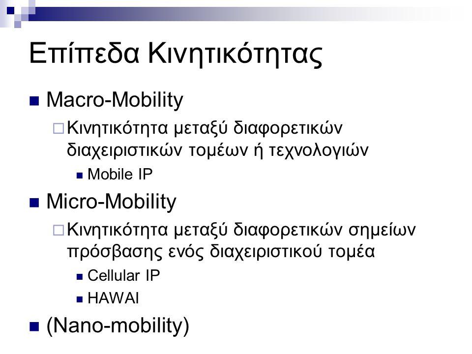 Επίπεδα Κινητικότητας Macro-Mobility  Κινητικότητα μεταξύ διαφορετικών διαχειριστικών τομέων ή τεχνολογιών Mobile IP Micro-Mobility  Κινητικότητα με