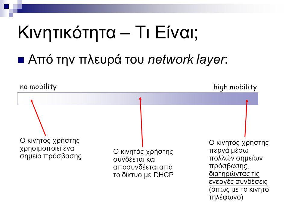 Κινητικότητα – Τι Είναι; Από την πλευρά του network layer: no mobility high mobility Ο κινητός χρήστης χρησιμοποιεί ένα σημείο πρόσβασης Ο κινητός χρή