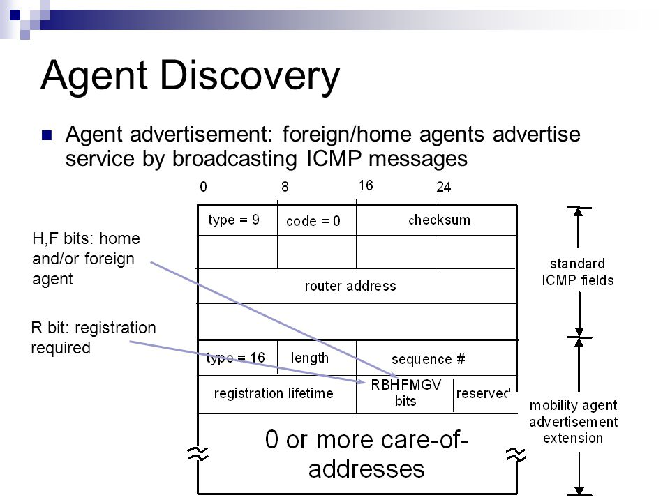 Agent Discovery Agent advertisement: foreign/home agents advertise service by broadcasting ICMP messages R bit: registration required H,F bits: home a