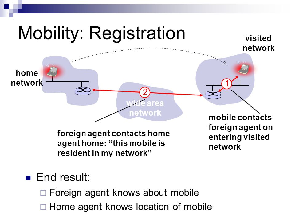 Mobility: Registration End result:  Foreign agent knows about mobile  Home agent knows location of mobile home network visited network 1 mobile cont