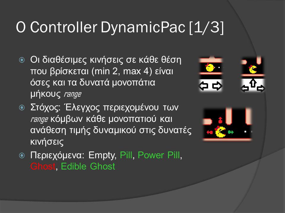 Ο Controller DynamicPac [1/3]  Οι διαθέσιμες κινήσεις σε κάθε θέση που βρίσκεται (min 2, max 4) είναι όσες και τα δυνατά μονοπάτια μήκους range  Στόχος: Έλεγχος περιεχομένου των range κόμβων κάθε μονοπατιού και ανάθεση τιμής δυναμικού στις δυνατές κινήσεις  Περιεχόμενα: Empty, Pill, Power Pill, Ghost, Edible Ghost